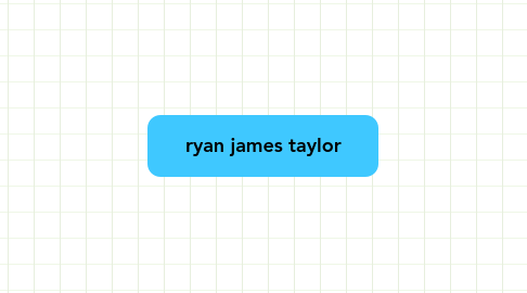 Mind Map: ryan james taylor