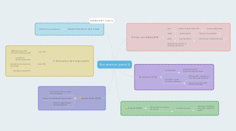 Mind Map: Text selection (partie 5)