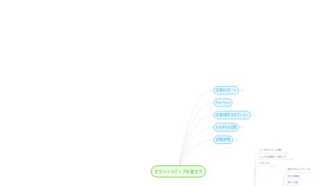 Mind Map: オウンドメディアの書き方