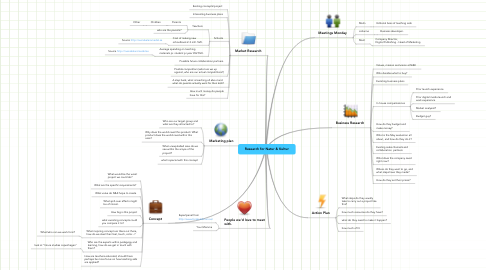 Mind Map: Research for Natur & Kultur