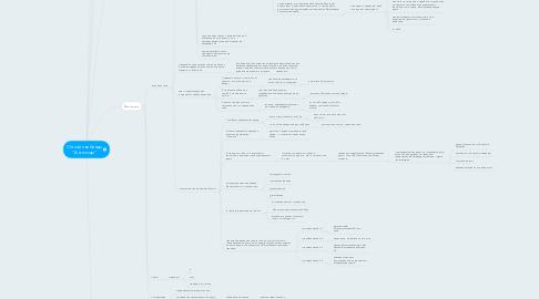 """Mind Map: Он-лайн вебинар """"Антипсор"""""""