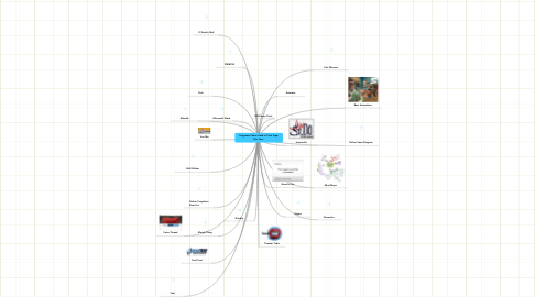 Mind Map: Programs I Have Used In Tech. App.