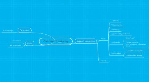 Mind Map: On information density