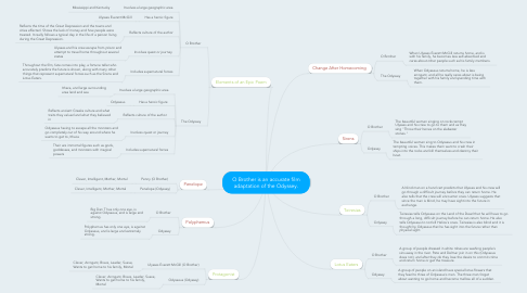 Mind Map: O Brother is an accurate film adaptation of the Odyssey.