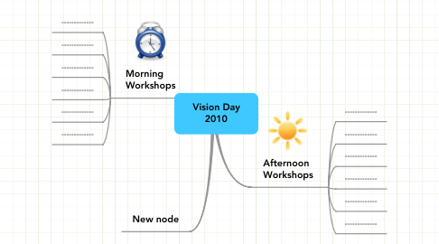 Mind Map: Vision Day 2010
