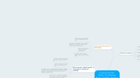 Mind Map: Compare/Contrast:  Week 1 & 2 Readings Bruner, Guantlett, McCloud, Buckingham
