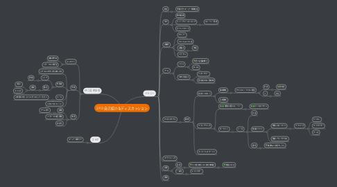 Mind Map: 2/10 自己紹介&ディスカッション