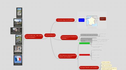 Mind Map: Les frontières G4