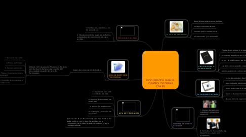 Mind Map: DOCUMENTOS PARA EL CONTROL DE OBRAS CIVILES