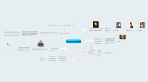 Mind Map: 11-2 Mindmeister:                  Conflicts Over Land