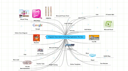 Mind Map: Programs I Have Used In Technology Applications This Year