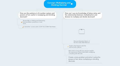 Mind Map: Concept: Multiplying and Dividing Decimal