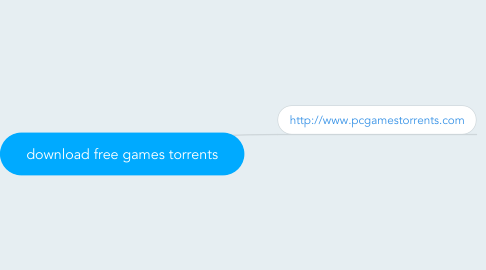 Mind Map: download free games torrents