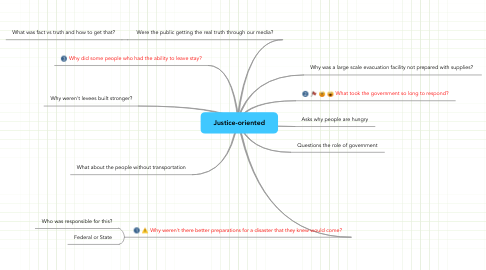 Mind Map: Justice-oriented