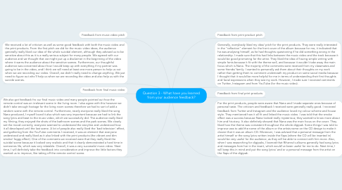 Mind Map: Question 3 - What have you learned from your audience feedback?