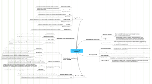Mind Map: Chap. 12 Planning for  Ecommerce