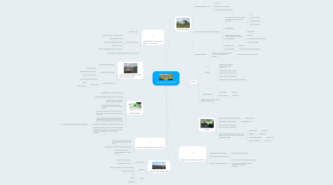 Mind Map: rural poverty Scotland
