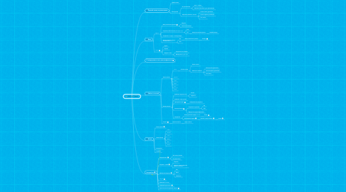 Mind Map: Justmail (tour)