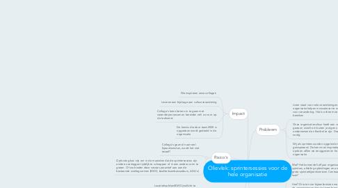 Mind Map: Olievlek: sprintersessies voor de hele organisatie