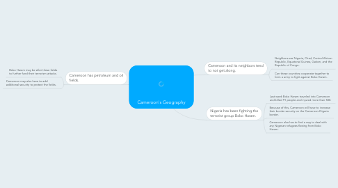 Mind Map: Cameroon's Geography