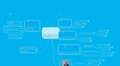 Mind Map: Интеллект-карта на дистанционном  уроке
