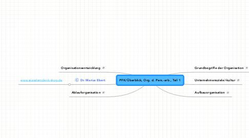 Mind Map: PFK/Überblick, Org. d. Pers.-arb., Teil 1