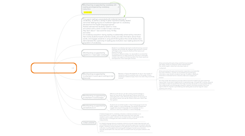 Mind Map: A Research-based Approach to Instruction for English Language Learners in Science