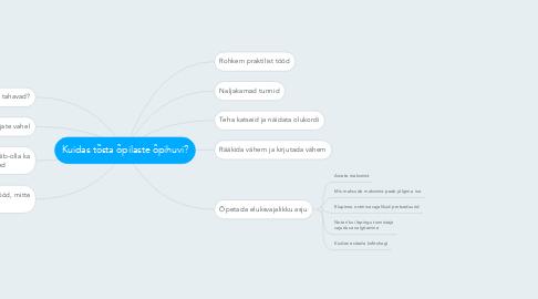 Mind Map: Kuidas tõsta õpilaste õpihuvi?