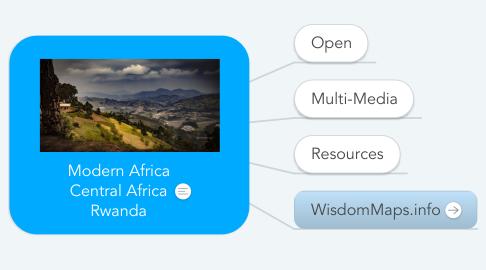 Mind Map: Modern Africa Central Africa Rwanda