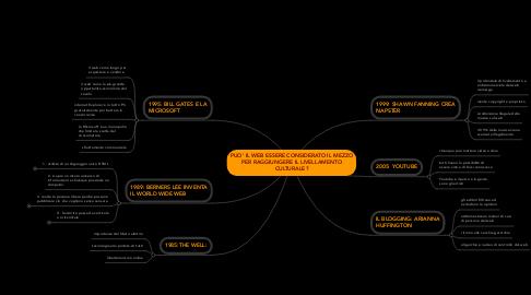 Mind Map: PUO' IL WEB ESSERE CONSIDERATO IL MEZZO PER RAGGIUNGERE IL LIVELLAMENTO CULTURALE?