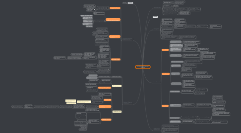 Mind Map: ANCAMAN DAN DARURAT KOMUNIS