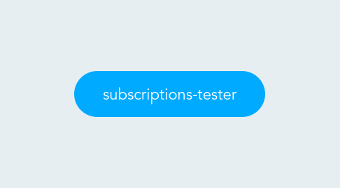 Mind Map: subscriptions-tester