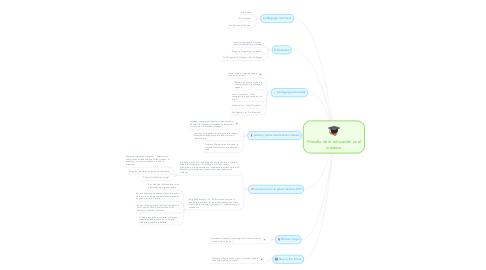 Mind Map: Filosofía de la educación en el medievo