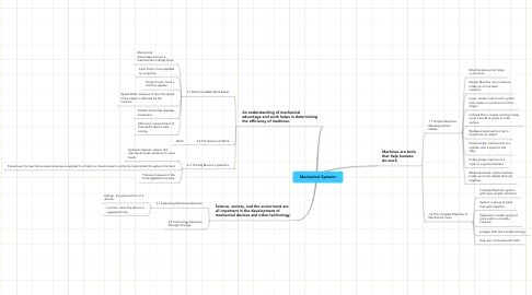 Mind Map: Mechanical Systems