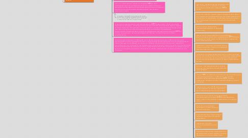 Mind Map: Функциональное моделирование IDEF0