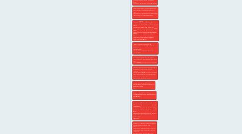 Mind Map: Методология функционального моделирования IDEF0