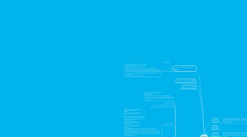 Mind Map: IDEF0