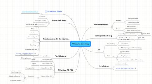 Mind Map: PFK/Arbeitsvertrag