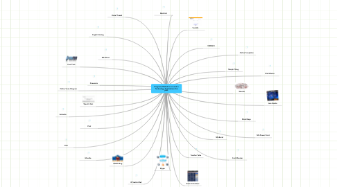 Mind Map: Programs/Websites we used in Technology Applications this year.