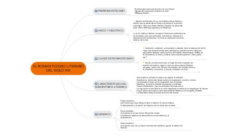Mind Map: EL ROMANTICISMO LITERARIO DEL SIGLO XIX