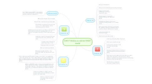 Mind Map: SWOT Analiza za celoten KNOF model