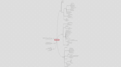 Mind Map: iGIP Operations