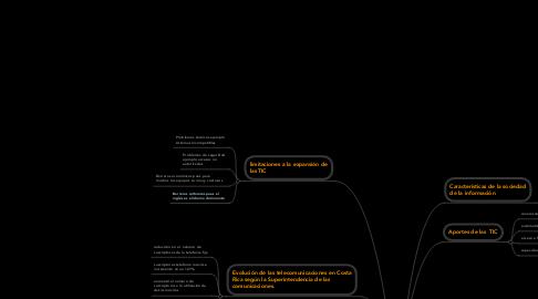 Mind Map: LAS  TELECOMUNICACIONES