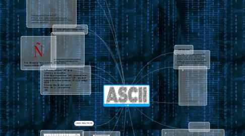 Mind Map: ASCII