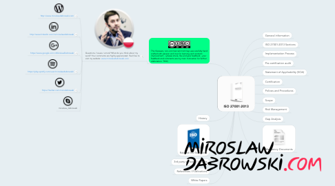 ISO 27001:2013 | MindMeister Mind Map