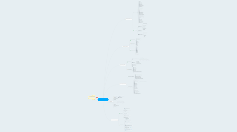 Mind Map: Outline: The Get Noticed!™ Theme Unlocked