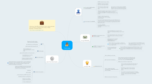 Mind Map: Clientology