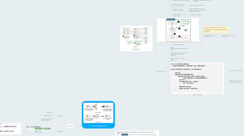 Mind Map: 3. Map Aggregation