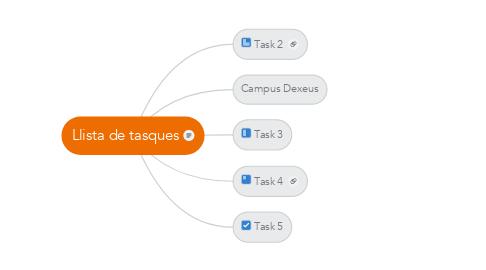 Mind Map: Llista de tasques