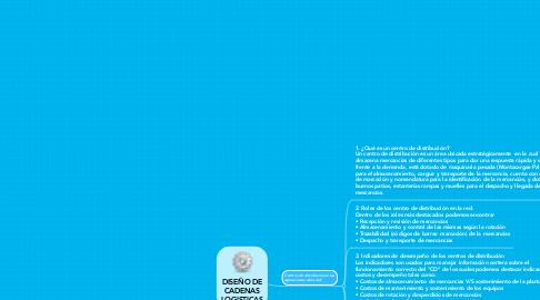 Mind Map: DISEÑO DE CADENAS LOGISTICAS